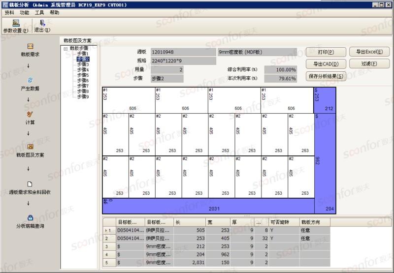 威廉希尔中文网站裁板优化管理系统