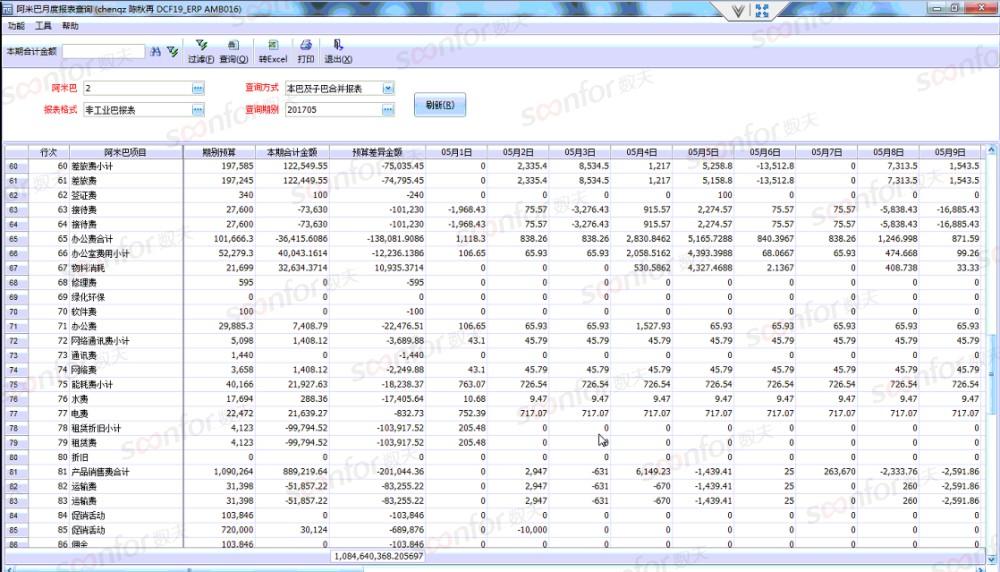威廉希尔中文网站阿米巴经营管理系统