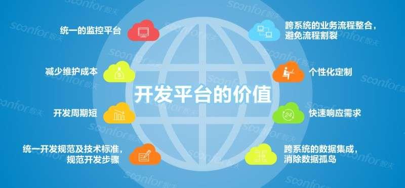 韦德国际开户DUP开发管理平台