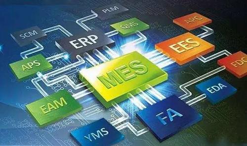 杭州MES系统