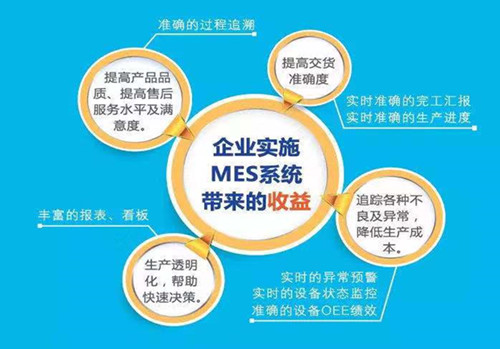 智能化工厂MES系统方案