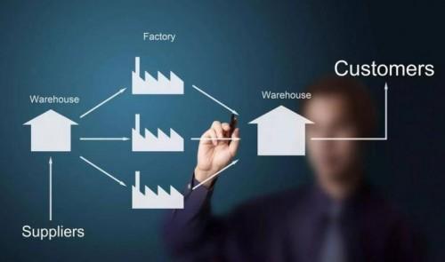 物料主数据管理建议